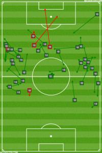 Maidana's passing chart through 65 minutes