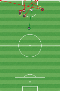 Philly's weak response in the April 25 loss to Columbus.