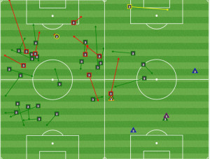 Vayrynen played short in the first half (L) and disappeared in the second (R). Defensive involvement in the second half shows how deep he sat.