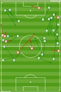 Ayuk's pass chart against Montreal