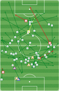 Through the first 70 minutes of the match, Vincent Nogueira hardly put a foot wrong. The midfielder sprayed balls around his own half and found Maidana in the final third to keep the Portland midfield from executing anything close to an effective press.