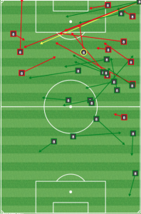 Diego Valeri struggled to influence from a right-sided role.