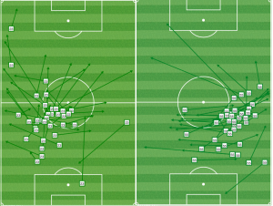 Montreal built through, of all people, a central defender. Laurent Ciman (L) was tasked with ball distribution while Lefebvre looked to move the ball horizontally.