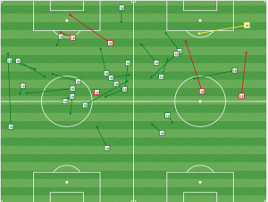 Marky Delgado was minimally involved on the left side, but his presence overloaded the area and threw Orlando's midfield into disarray.