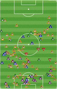 NYRB's aggressive defense prevented Montreal from building out of the back and neutered their possession game.
