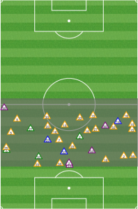 Why is Nogueira a necessary part of the Union offense? Look at all the loose balls Montreal recovered in midfield before the Frenchman arrived.