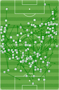 In the first half, Philly attacked up the right flank, with Maidana central in all that went well.