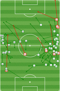 In the second half, Montreal looked for other ways through the Union, sitting the fullbacks deeper and, eventually, just looking to play in to Drogba.