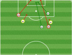 Barnetta's shot chart looks far too much like a Mario Balotelli shot chart.
