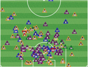 Columbus ran out of ideas against Dallas (above), who simply sat back and cleared anything that came close to the box.