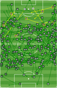 Back in July, San Jose was more susceptible to counterattacks, with Houston able to counter quickly even though Alashe did well clogging the middle.