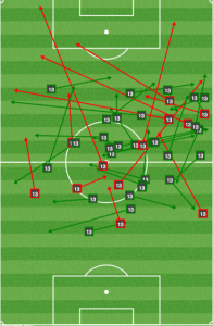 Jermaine Jones without Scott Caldwell vs MTL - pulled wide to the right.
