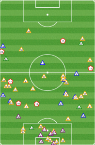 Against NYRB, New England was very successful trapping the fullbacks.