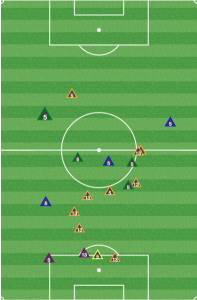Nogueira and Lahoud stayed close together and stayed central, preventing San Jose from running at the defense.