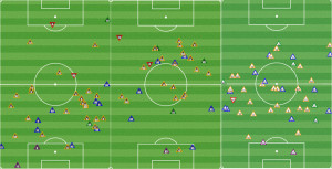 KC vs Portland (L; draw), Orlando (C; loss) and Dallas (R; win). The Dallas match was clearly the most balanced defensive performance of the three. In the others, the pressure came at the expense of the team's shape.