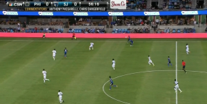 This is how Philly wants transition defense to look in midfield in 2016.