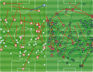 Union (L) and Houston passing charts during mins 1-20. That's ugly from Philly, but they recovered.