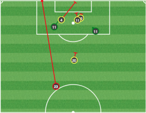 Houston beat Vancouver, but the Whitecaps had shots from great locations throughout the first half.