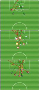 Chicago shots conceded. Not a lot from good positions (top: NYC 2nd half, center: Orlando City, bottom: Columbus)