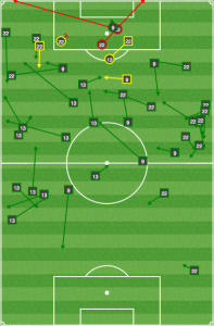 Leo Fernandes and Chris Pontius were creative close to goal, but they rarely got there. Fernandes had trouble creating space on his wing.