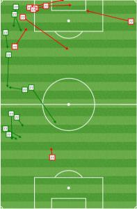 Igboananike passing chart - first half.