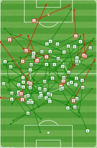 Colorado midfield first half: Cronin and Azira deeper.