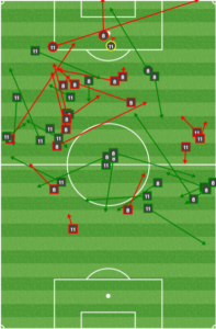 Wondolowski (8) and Innoncent rarely found good positions for the first 75 minutes of the match.