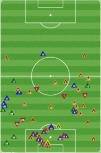 Union 2nd half defense: Very little in the opponent's half.