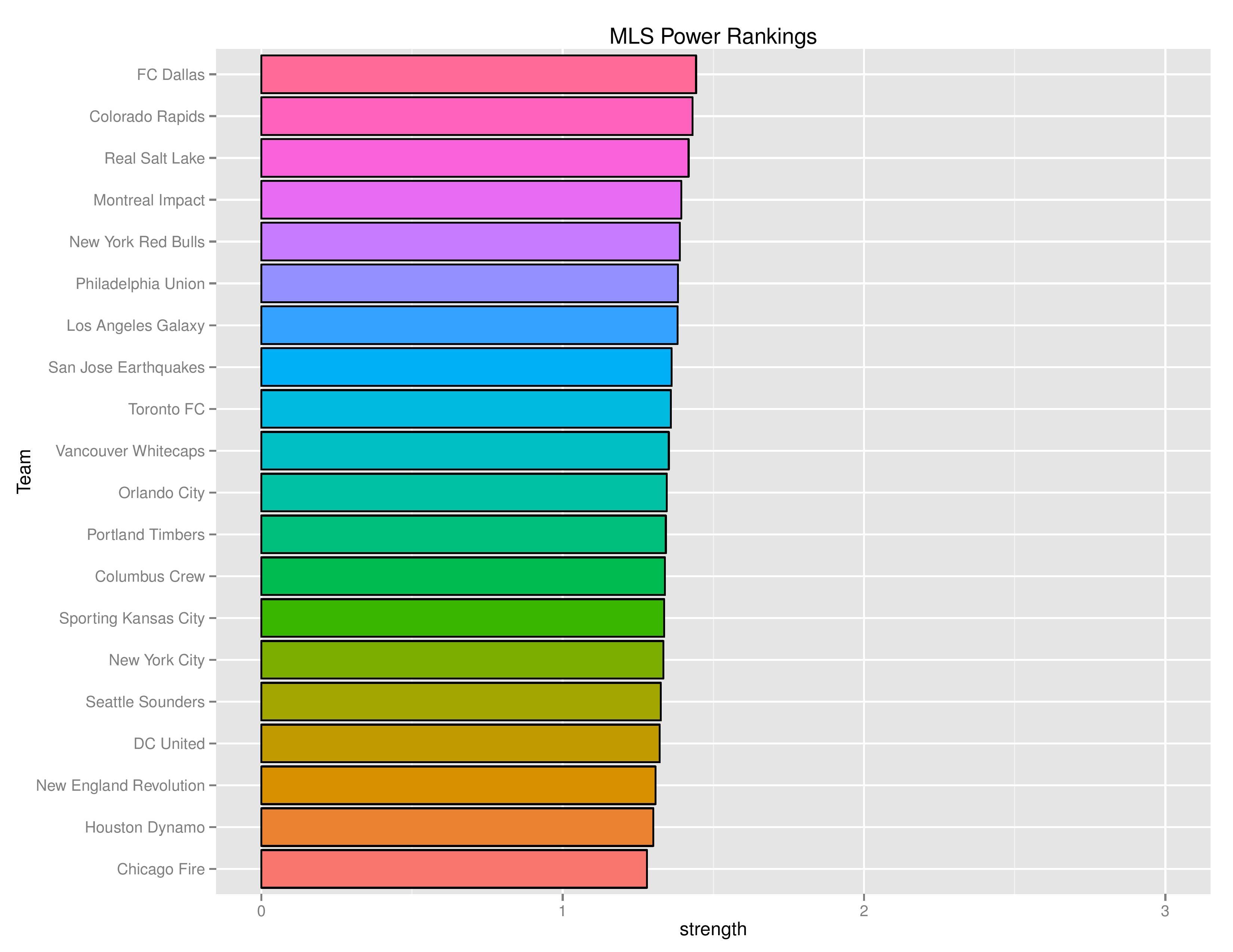 mlsGraphs2016-05-30-page-005