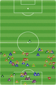 Chicago second half defensive actions. That is what Union dominance looks like.