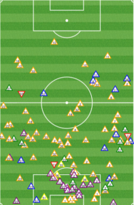 Unlike New York, Montreal's back line is likely to sit deep and create space for their own passing.