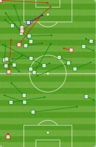Morales after the 60 min mark: Pushing up through the left channel as RSL looked to overload that side to create space for him.