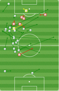Last time Philly faced Montreal, Nacho Piatti played exclusively in the left channel.