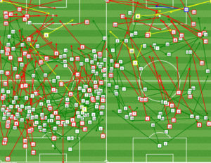 Pre-Herbers Union passing chart, where all outlets lead to Pontius (L) and post-Herbers, with balance.