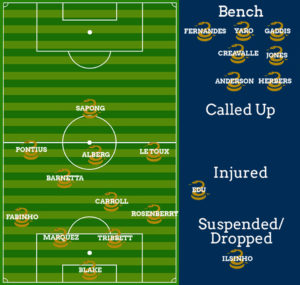 Lineup graphic courtesy of Seth Finck