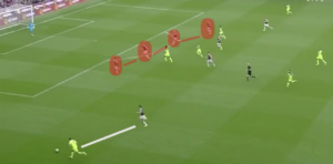 Example of a four-chain, organized back line (Burnley, against Liverpool)