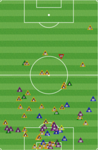 Toronto defense, mins 1-60. Clearing everything around the top of the box.