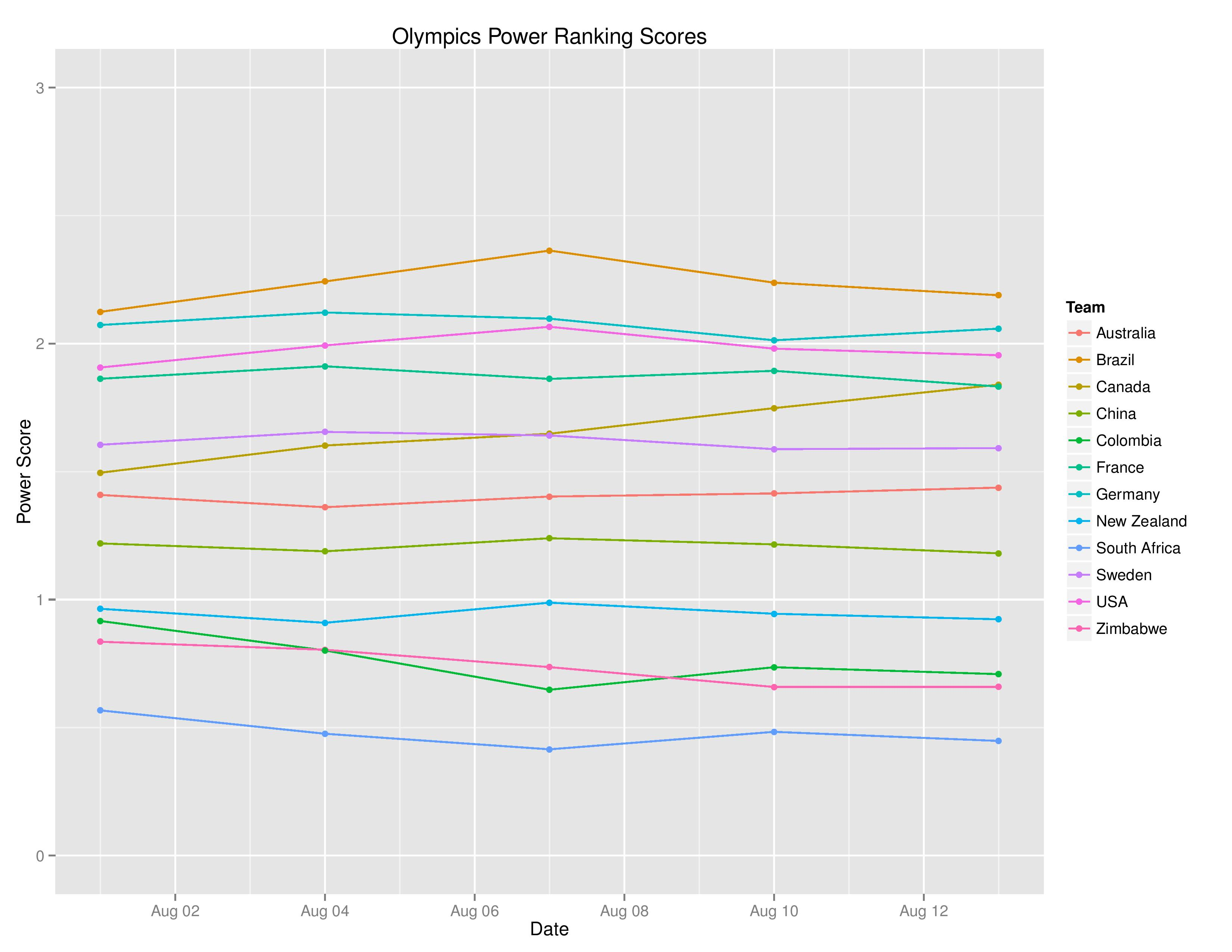 olyGraphs2016-08-13-page-003