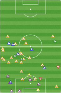 Chicago Fire first half defense: Philly's inability to move the ball from wing to center meant they were trapped on their own right side after winning it back.