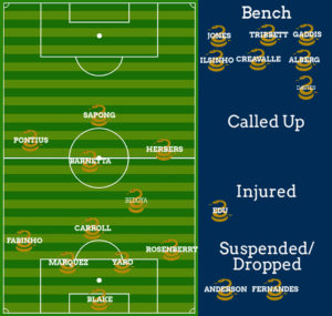 Lineup graphic courtesy of the life-saving Seth Finck.
