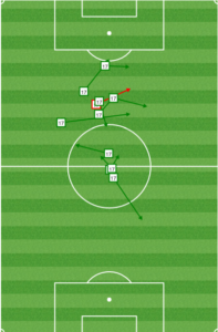 Altidore provided a central point of focus for Toronto's attacks when they spread the field in the second half vs NY.