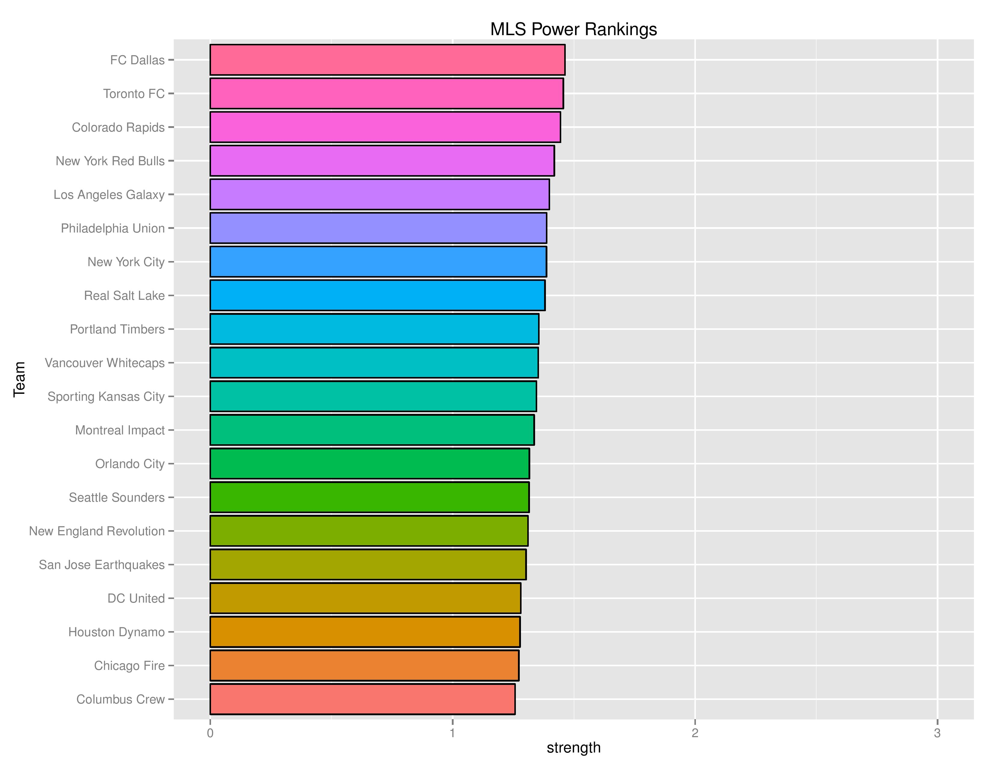 mlsgraphs2016-09-12-page-005