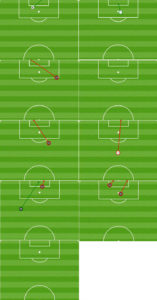 Sapong's shots since scoring vs New England