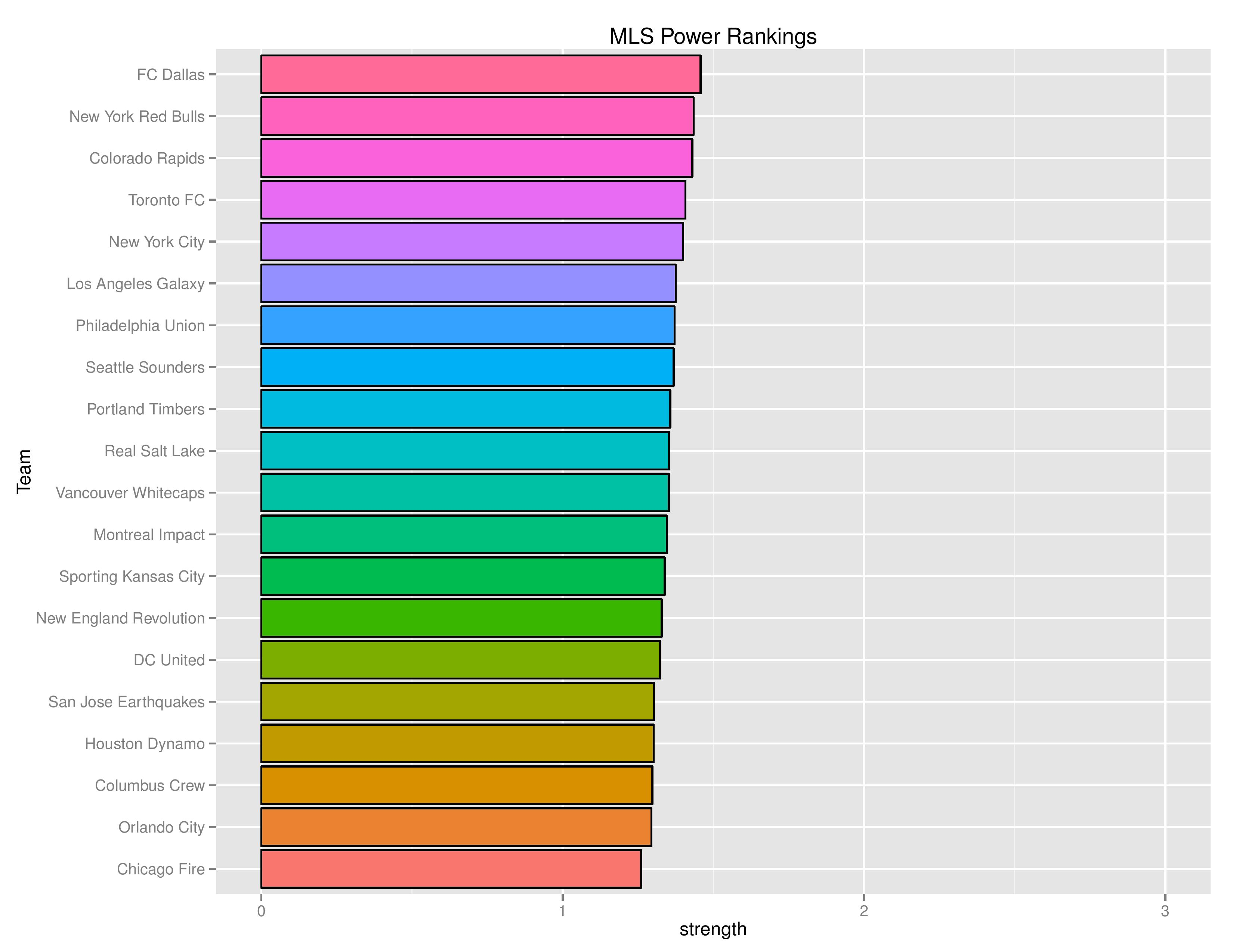 mlsgraphs2016-10-03-page-005