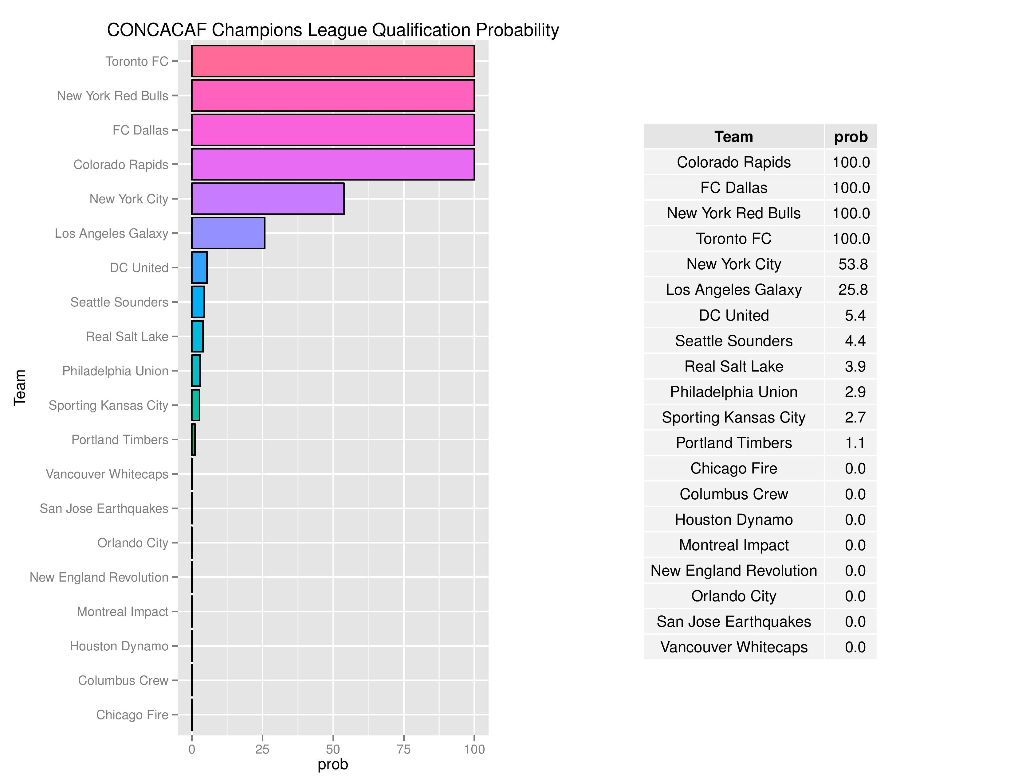 mlsgraphs2016-10-17-page-012