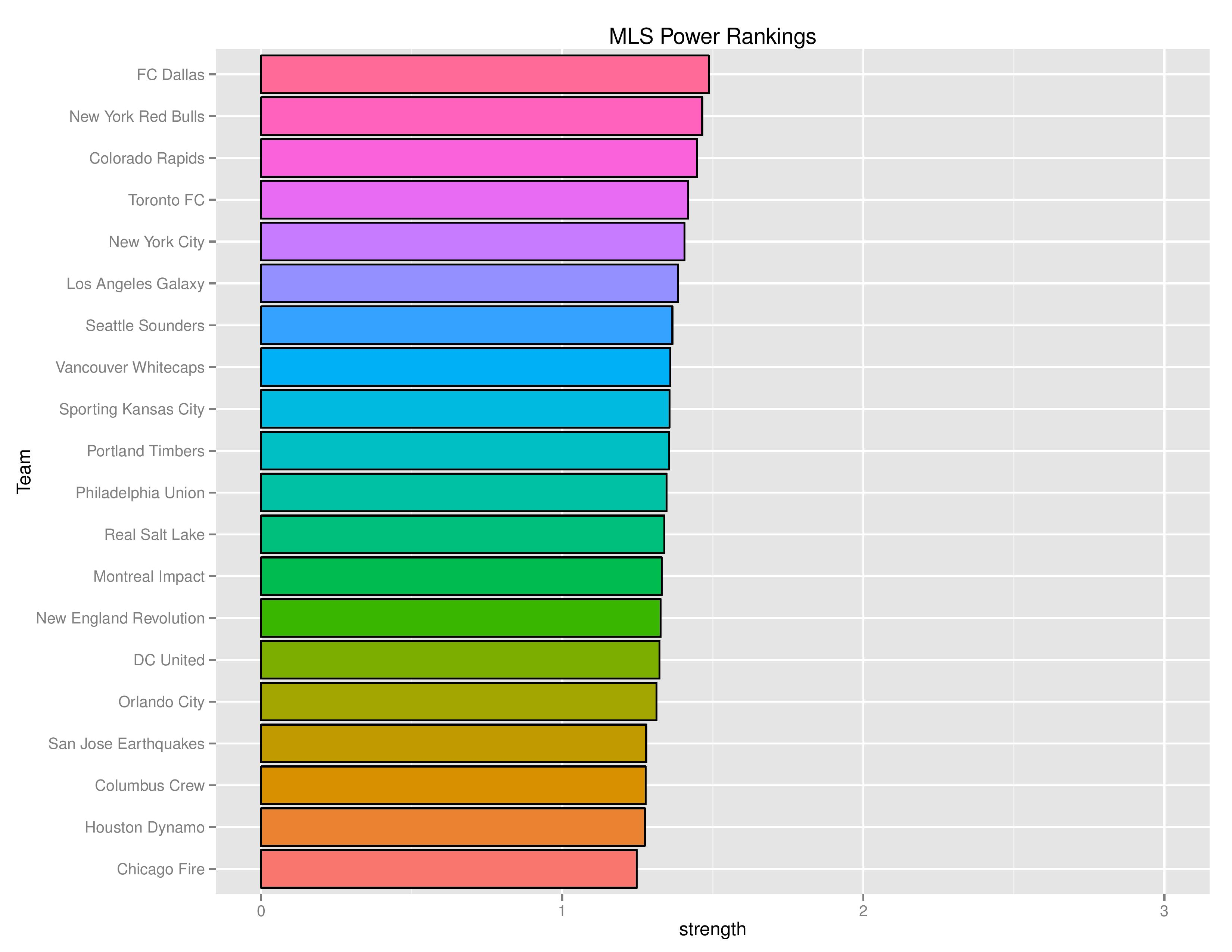 mlsgraphs2016-10-24-page-005