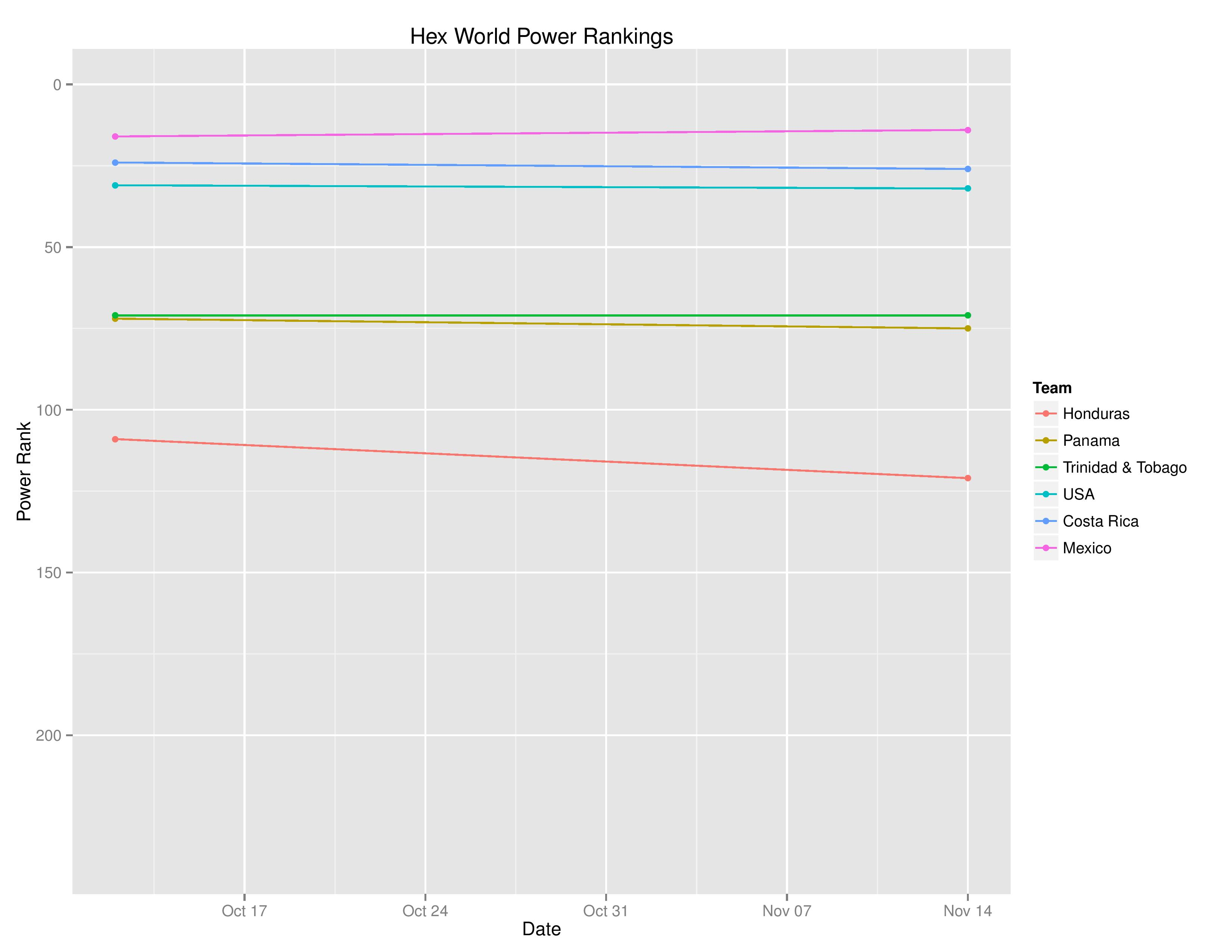 worldcupqualification_graphs2016-11-14-page-003
