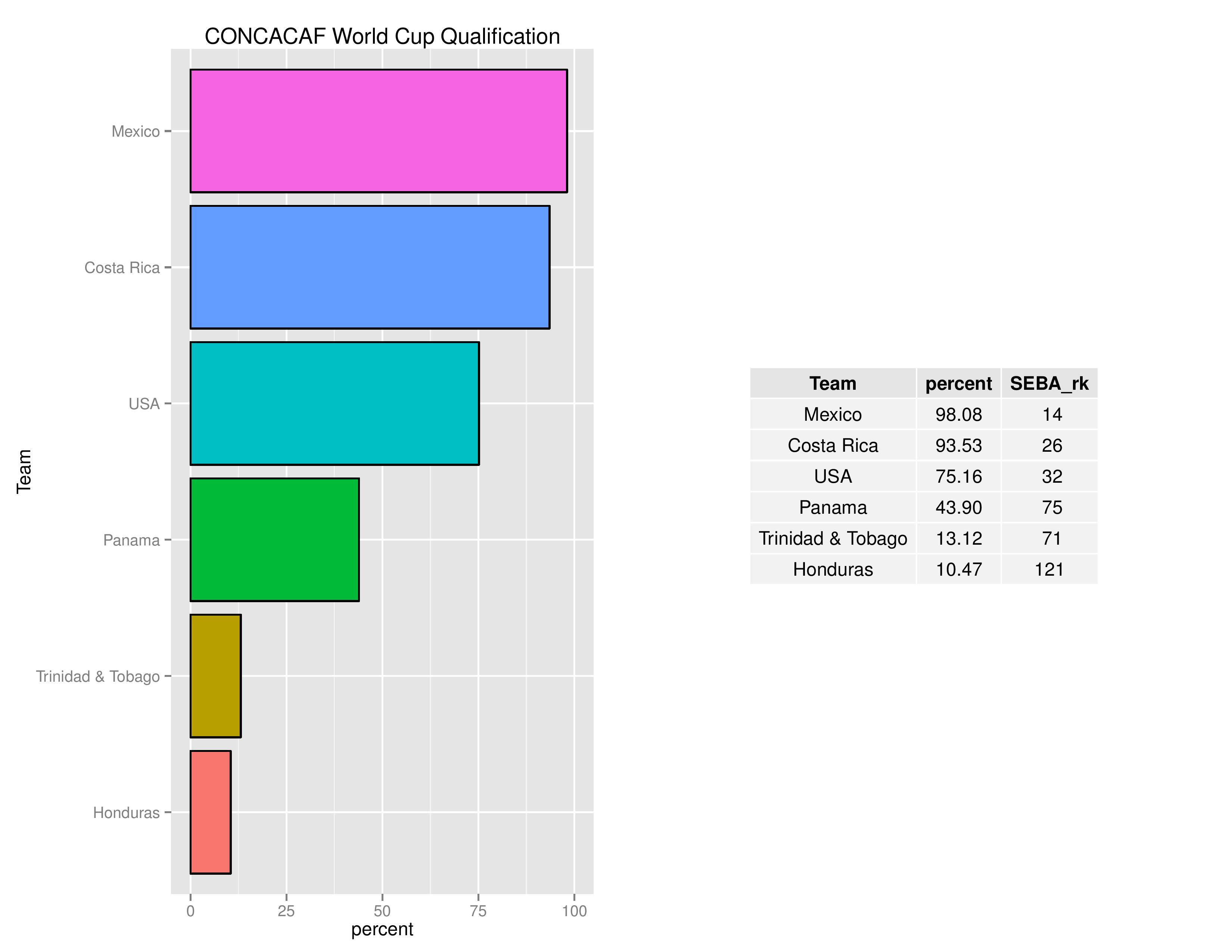worldcupqualification_graphs2016-11-14-page-005