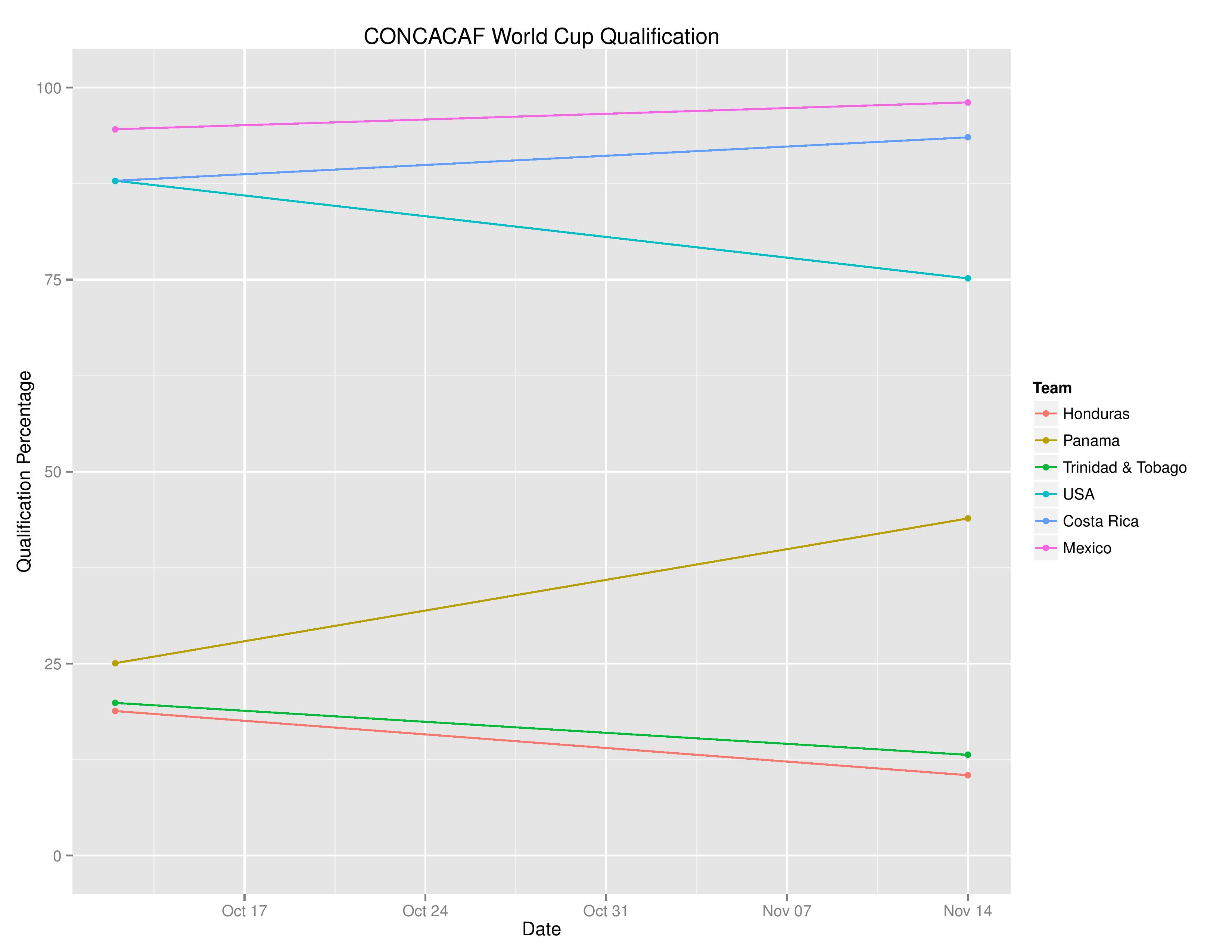worldcupqualification_graphs2016-11-14-page-006