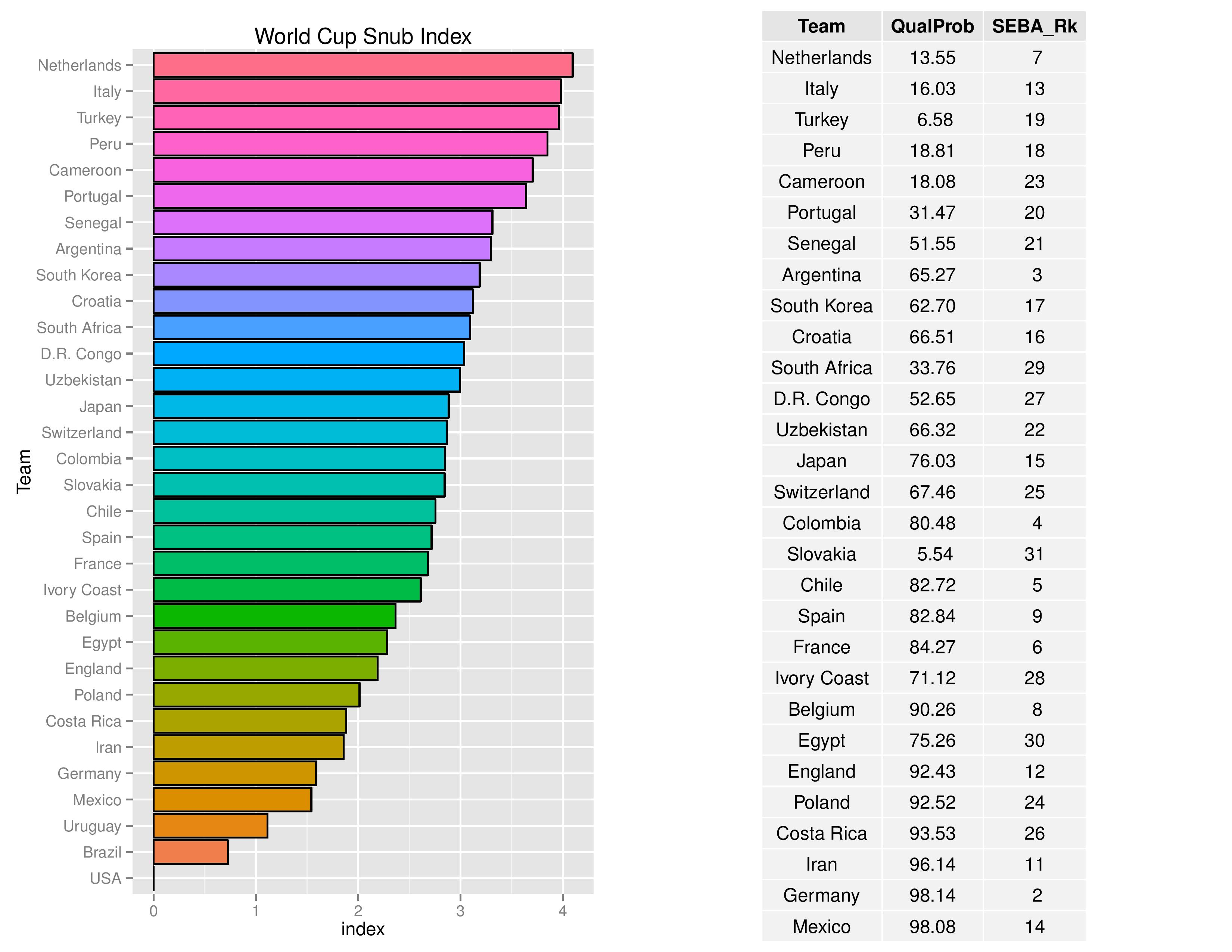 worldcupqualification_graphs2016-11-14-page-009